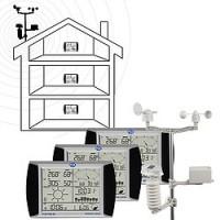 Weather Station PCE-FWS 20-2 | ایستگاه هوا شناسی